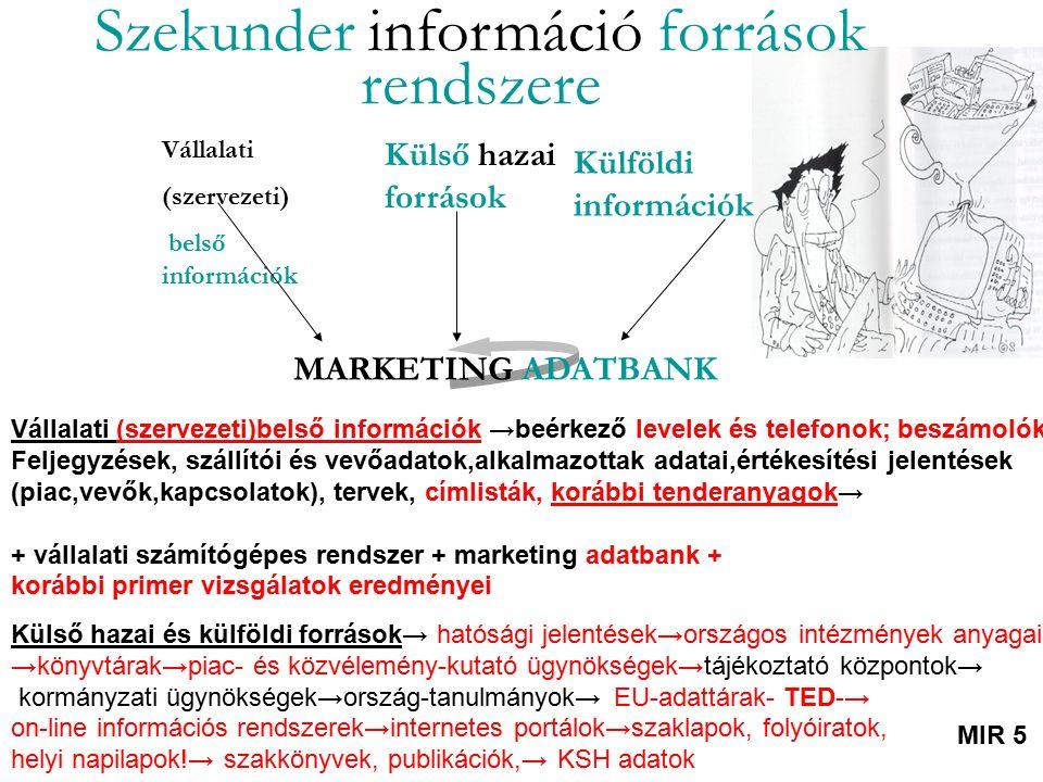 Szekunder kutatás (információ gyűjtés)→fajlagosan olcsó, szinte ingyen van, az információ az asztalon hever.