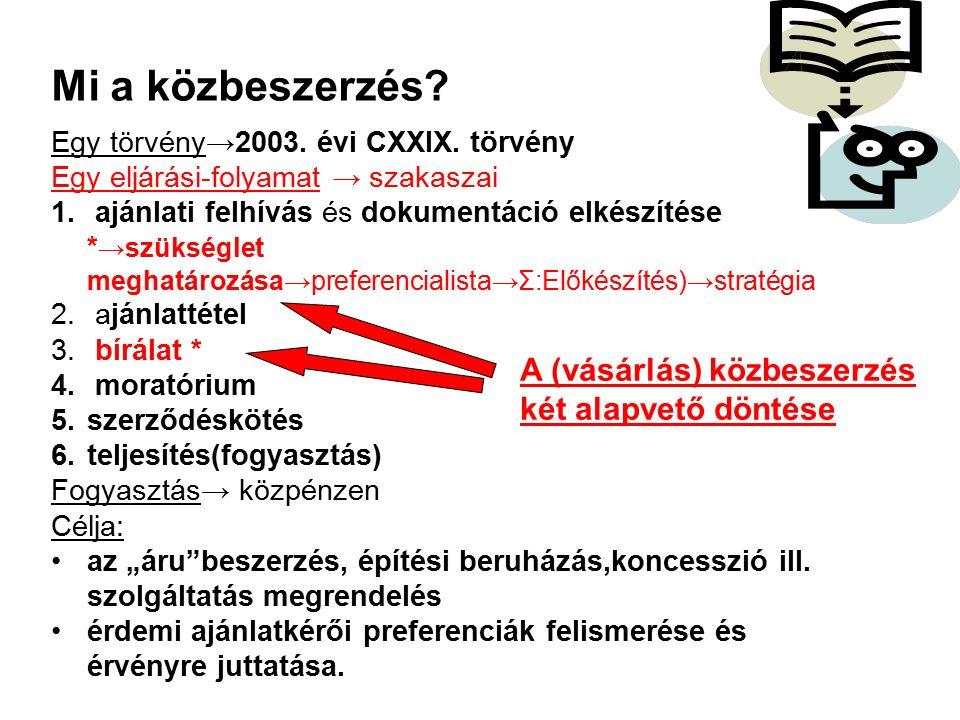 Mi a közbeszerzés.Egy törvény→2003. évi CXXIX. törvény Egy eljárási-folyamat → szakaszai 1.