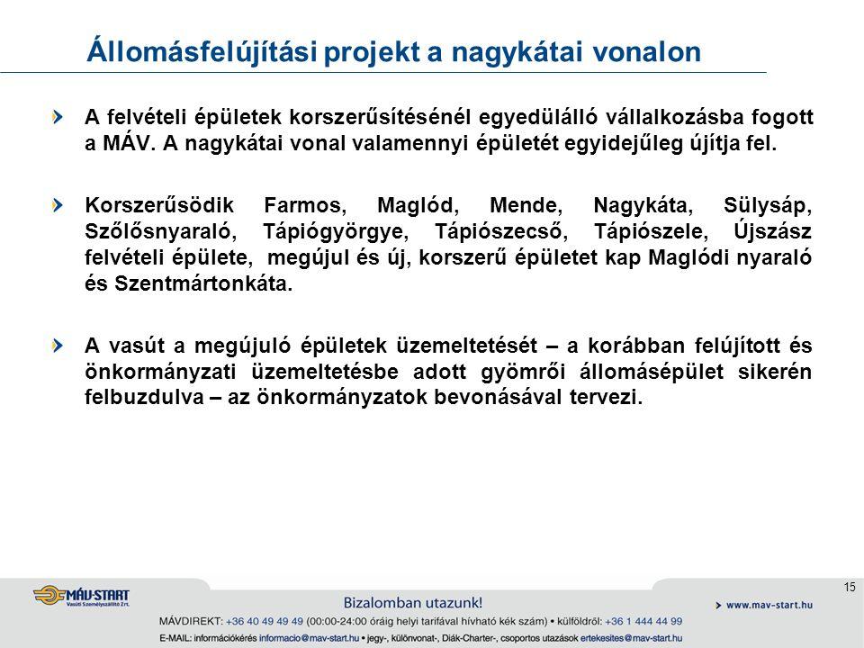 15 Állomásfelújítási projekt a nagykátai vonalon A felvételi épületek korszerűsítésénél egyedülálló vállalkozásba fogott a MÁV.