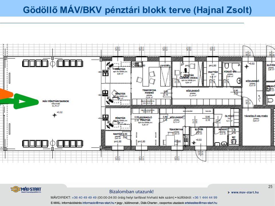 25 Gödöllő MÁV/BKV pénztári blokk terve (Hajnal Zsolt)