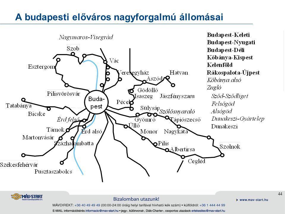 44 A budapesti előváros nagyforgalmú állomásai