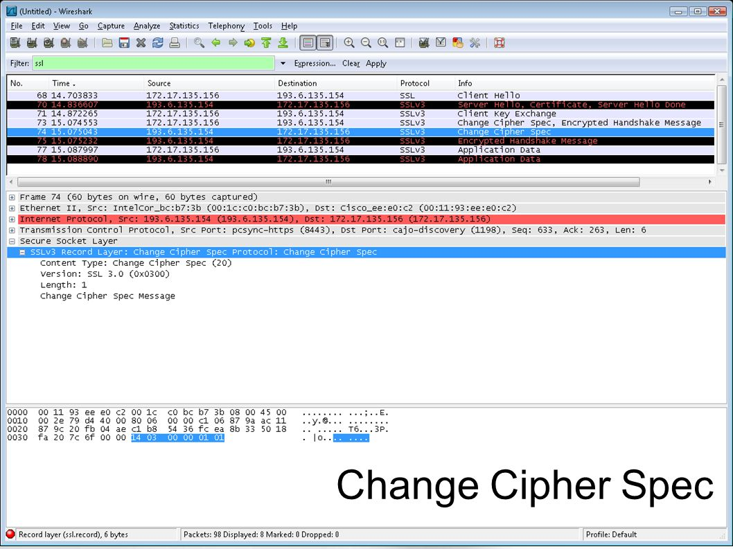 Change Cipher Spec