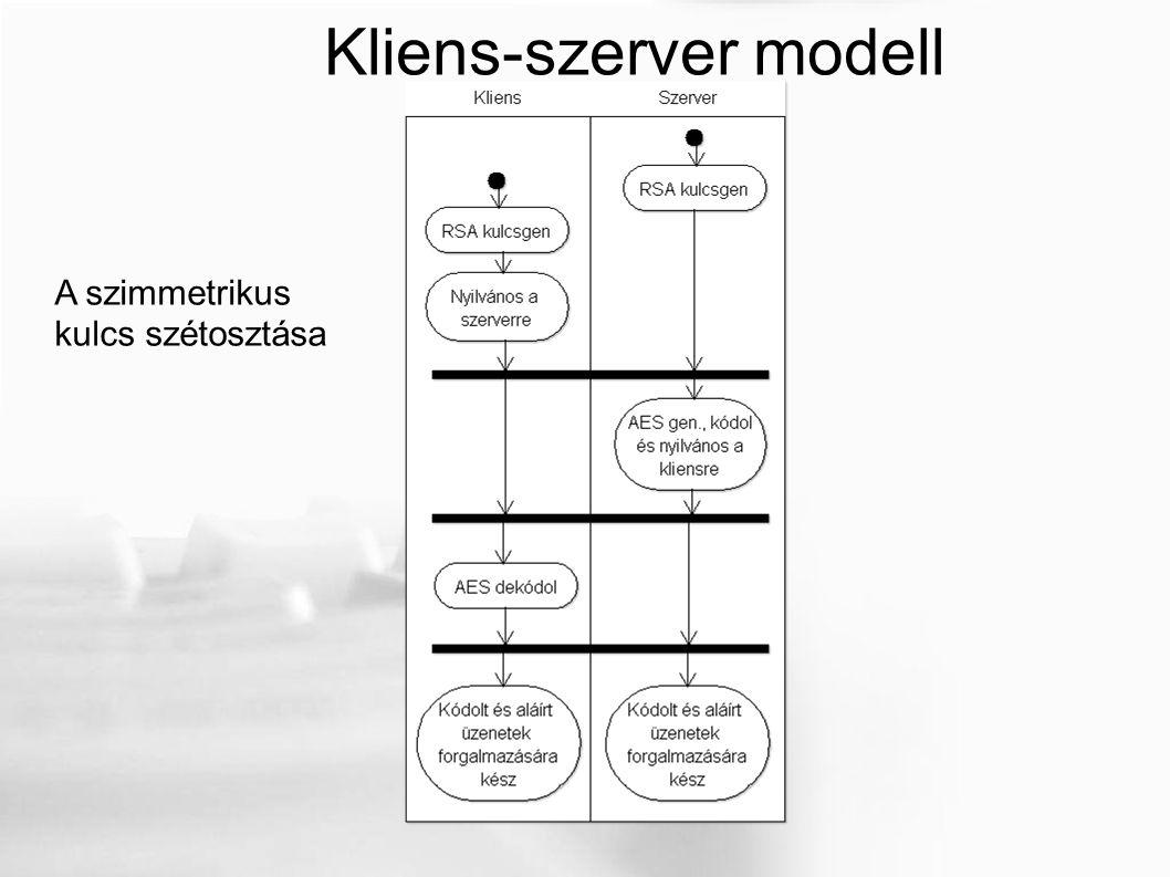 Kliens-szerver modell A szimmetrikus kulcs szétosztása