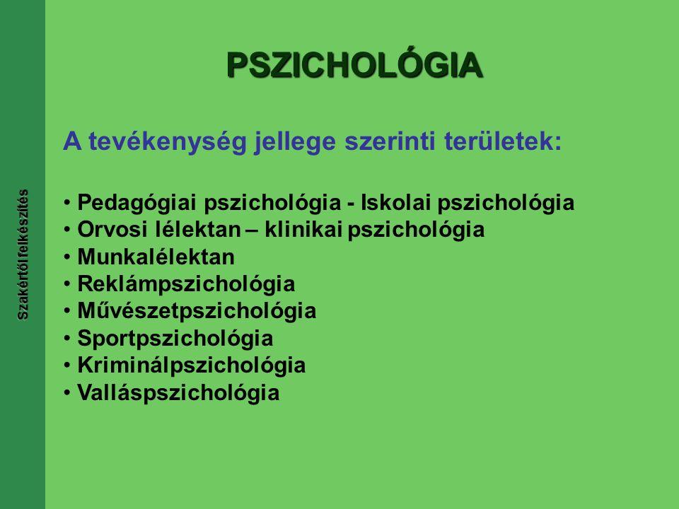 PSZICHOLÓGIA A tevékenység jellege szerinti területek: Pedagógiai pszichológia - Iskolai pszichológia Orvosi lélektan – klinikai pszichológia Munkalélektan Reklámpszichológia Művészetpszichológia Sportpszichológia Kriminálpszichológia Valláspszichológia
