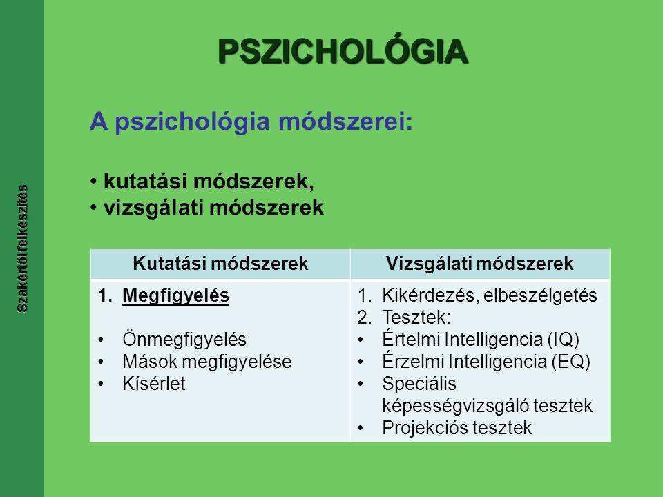 A pszichológia módszerei: kutatási módszerek, vizsgálati módszerek PSZICHOLÓGIA Kutatási módszerekVizsgálati módszerek 1.Megfigyelés Önmegfigyelés Mások megfigyelése Kísérlet 1.Kikérdezés, elbeszélgetés 2.Tesztek: Értelmi Intelligencia (IQ) Érzelmi Intelligencia (EQ) Speciális képességvizsgáló tesztek Projekciós tesztek