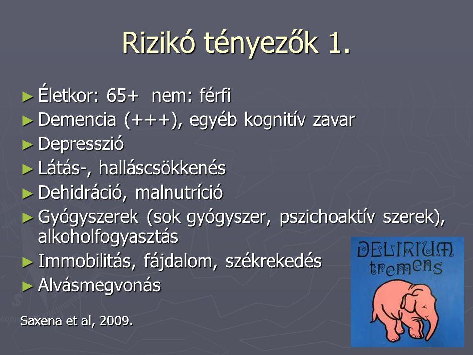 Rizikó tényezők 1. ► Életkor: 65+ nem: férfi ► Demencia (+++), egyéb kognitív zavar ► Depresszió ► Látás-, halláscsökkenés ► Dehidráció, malnutríció ►