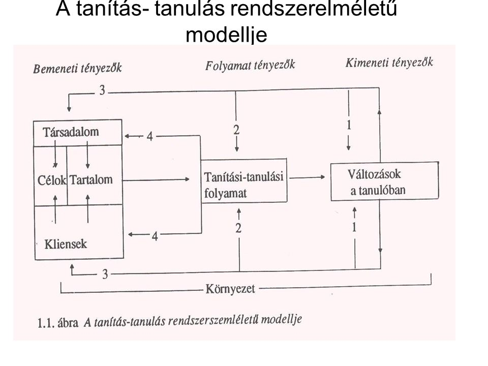 A tananyag elemzése, a felmérendő tudás kategorizálása Taxonómiai rendszer Bloom értékelési taxonómiájukat a személyiség három nagy területére, a kognitív, az affektív, és a pszichomotoros szférára dolgozták ki.