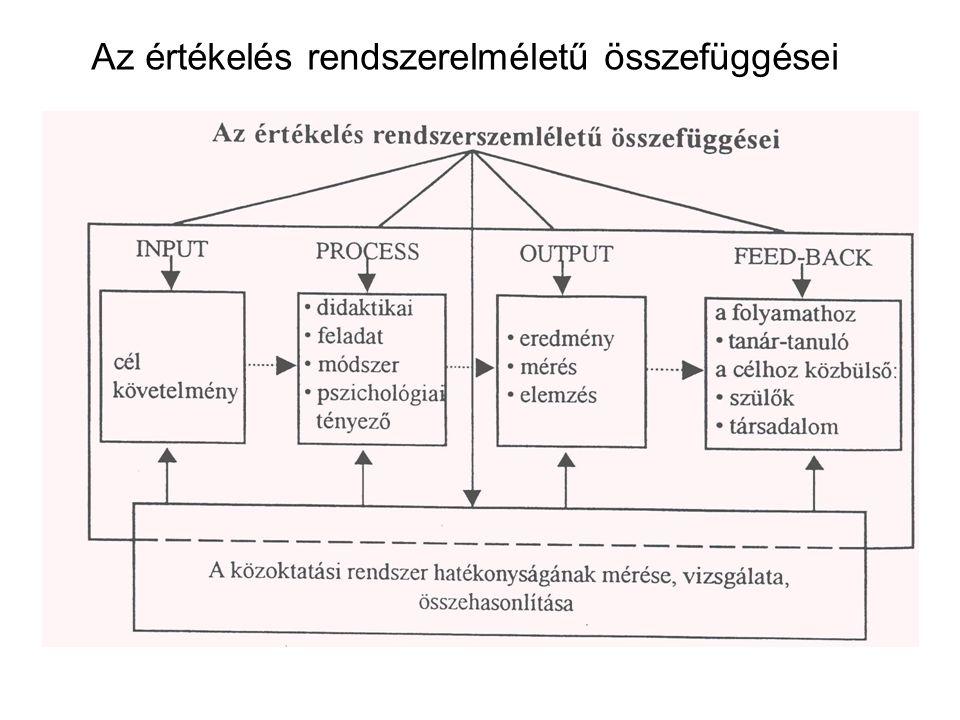 Az értékelés rendszerelméletű összefüggései