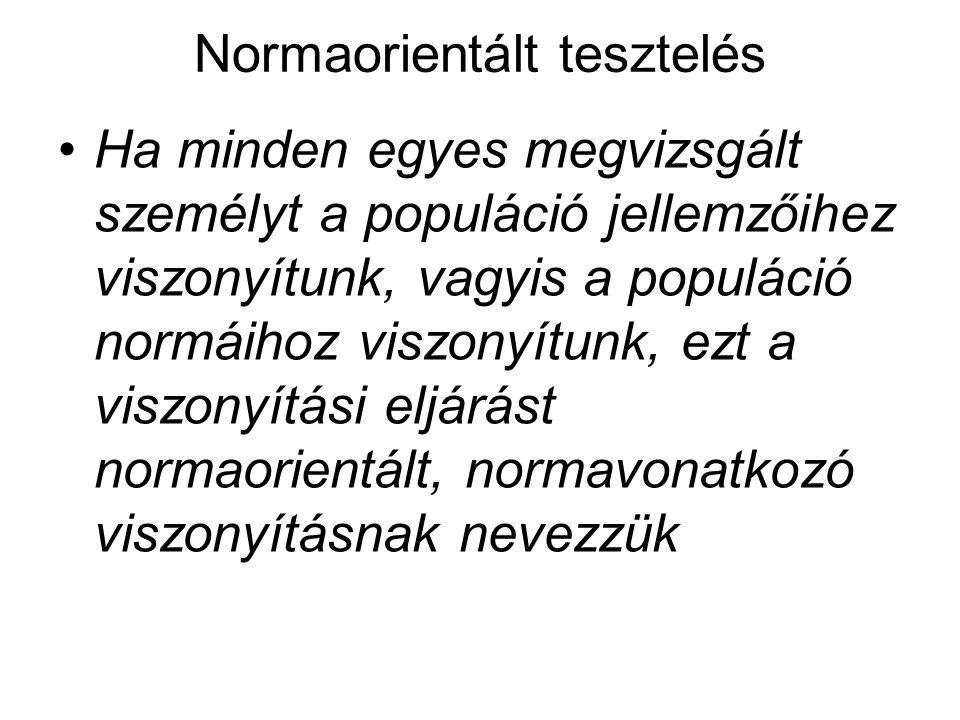 Normaorientált tesztelés Ha minden egyes megvizsgált személyt a populáció jellemzőihez viszonyítunk, vagyis a populáció normáihoz viszonyítunk, ezt a viszonyítási eljárást normaorientált, normavonatkozó viszonyításnak nevezzük