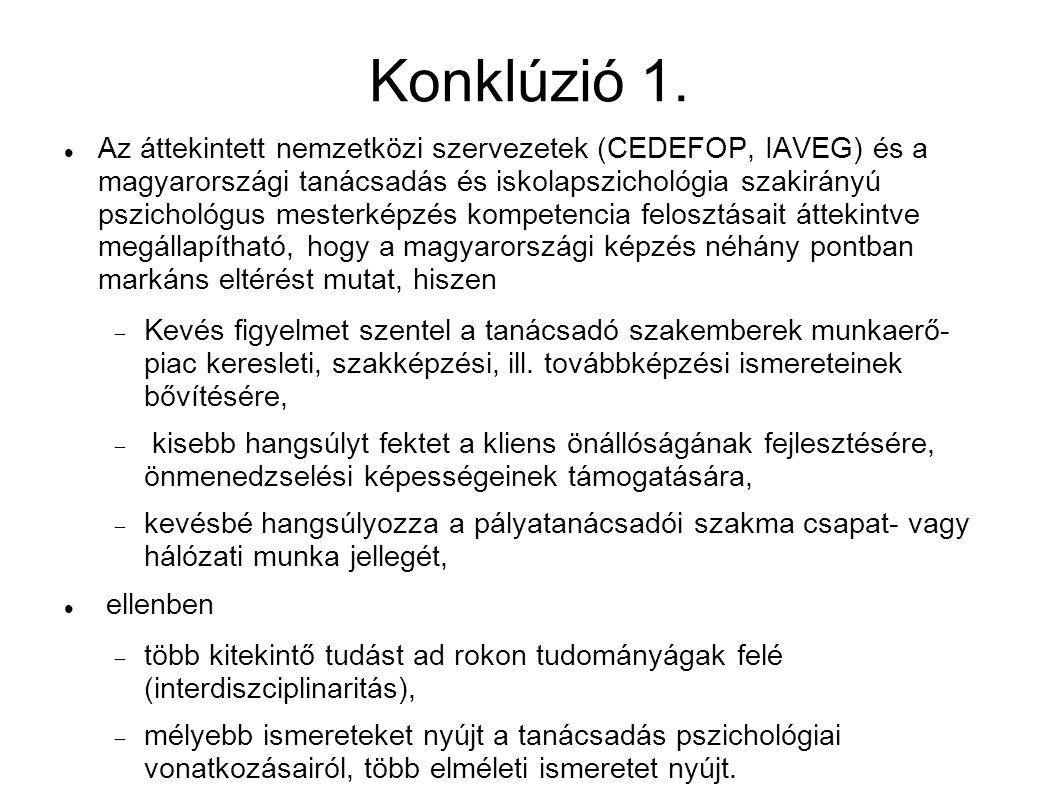 Konklúzió 1.
