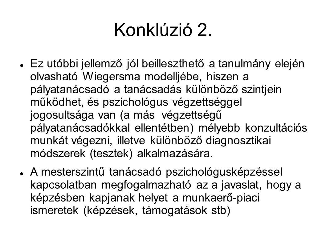 Konklúzió 2.