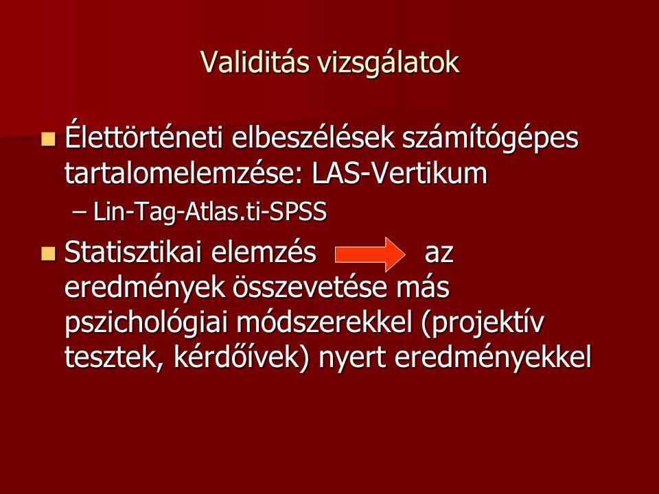 Validitás vizsgálatok Élettörténeti elbeszélések számítógépes tartalomelemzése: LAS-Vertikum Élettörténeti elbeszélések számítógépes tartalomelemzése: LAS-Vertikum –Lin-Tag-Atlas.ti-SPSS Statisztikai elemzés az eredmények összevetése más pszichológiai módszerekkel (projektív tesztek, kérdőívek) nyert eredményekkel Statisztikai elemzés az eredmények összevetése más pszichológiai módszerekkel (projektív tesztek, kérdőívek) nyert eredményekkel