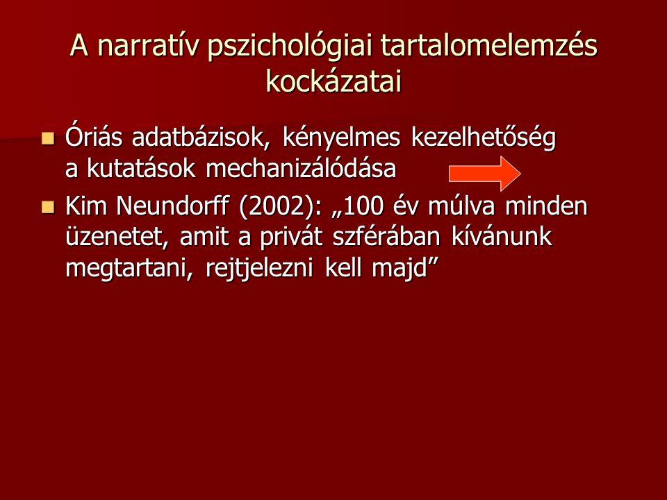 """A narratív pszichológiai tartalomelemzés kockázatai Óriás adatbázisok, kényelmes kezelhetőség a kutatások mechanizálódása Óriás adatbázisok, kényelmes kezelhetőség a kutatások mechanizálódása Kim Neundorff (2002): """"100 év múlva minden üzenetet, amit a privát szférában kívánunk megtartani, rejtjelezni kell majd Kim Neundorff (2002): """"100 év múlva minden üzenetet, amit a privát szférában kívánunk megtartani, rejtjelezni kell majd"""