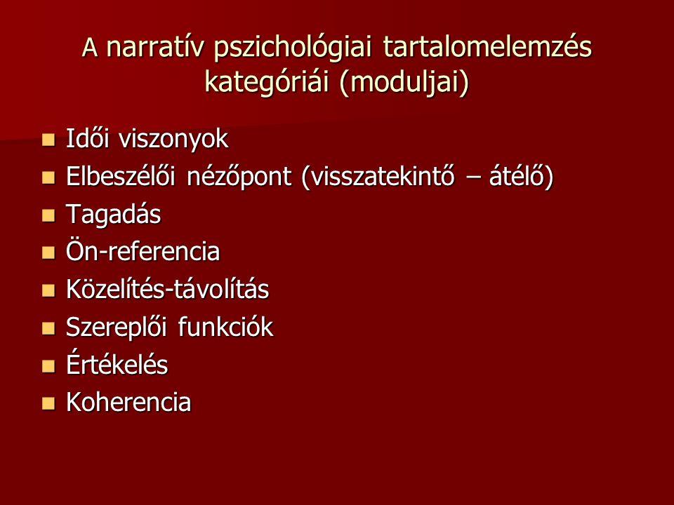 A narratív pszichológiai tartalomelemzés kategóriái (moduljai) Idői viszonyok Idői viszonyok Elbeszélői nézőpont (visszatekintő – átélő) Elbeszélői nézőpont (visszatekintő – átélő) Tagadás Tagadás Ön-referencia Ön-referencia Közelítés-távolítás Közelítés-távolítás Szereplői funkciók Szereplői funkciók Értékelés Értékelés Koherencia Koherencia