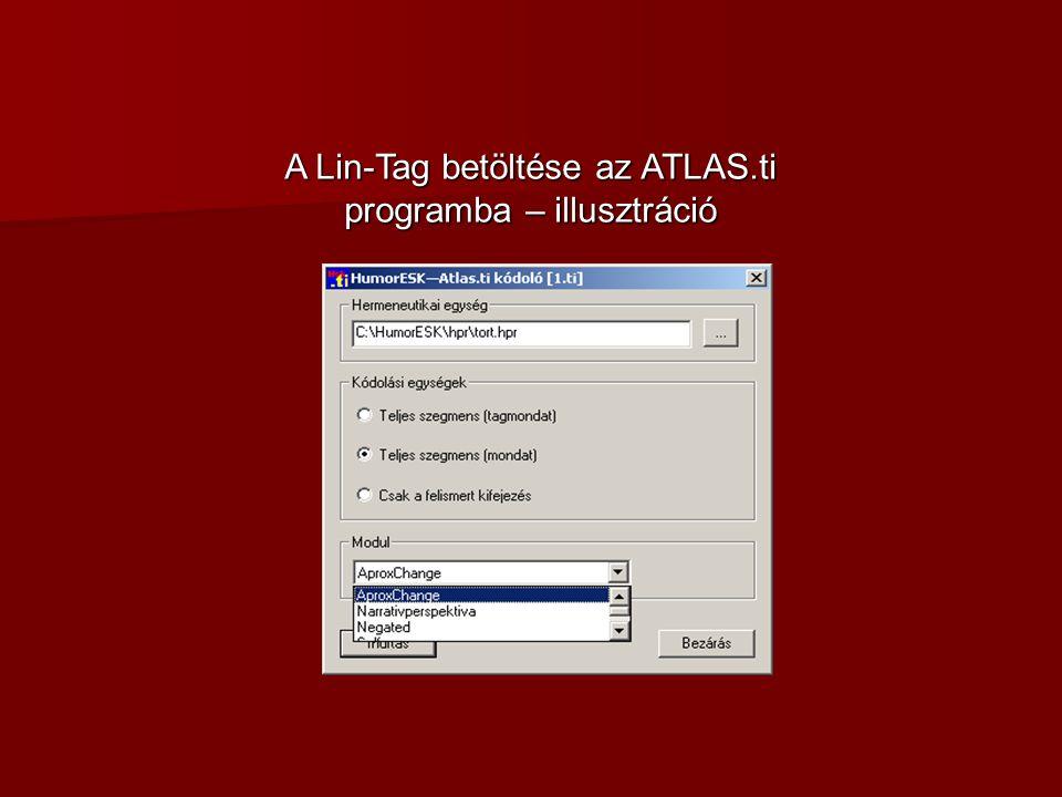 A Lin-Tag betöltése az ATLAS.ti programba – illusztráció