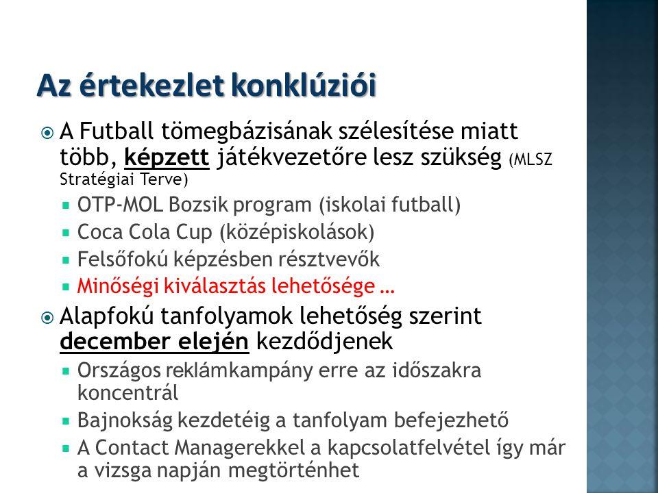  A Futball tömegbázisának szélesítése miatt több, képzett játékvezetőre lesz szükség (MLSZ Stratégiai Terve)  OTP-MOL Bozsik program (iskolai futball)  Coca Cola Cup (középiskolások)  Felsőfokú képzésben résztvevők  Minőségi kiválasztás lehetősége …  Alapfokú tanfolyamok lehetőség szerint december elején kezdődjenek  Országos reklám kampány erre az időszakra koncentrál  Bajnokság kezdetéig a tanfolyam befejezhető  A Contact Managerekkel a kapcsolatfelvétel így már a vizsga napján megtörténhet