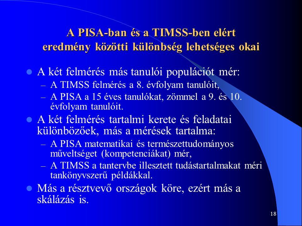 18 A PISA-ban és a TIMSS-ben elért eredmény közötti különbség lehetséges okai A két felmérés más tanulói populációt mér: – A TIMSS felmérés a 8. évfol