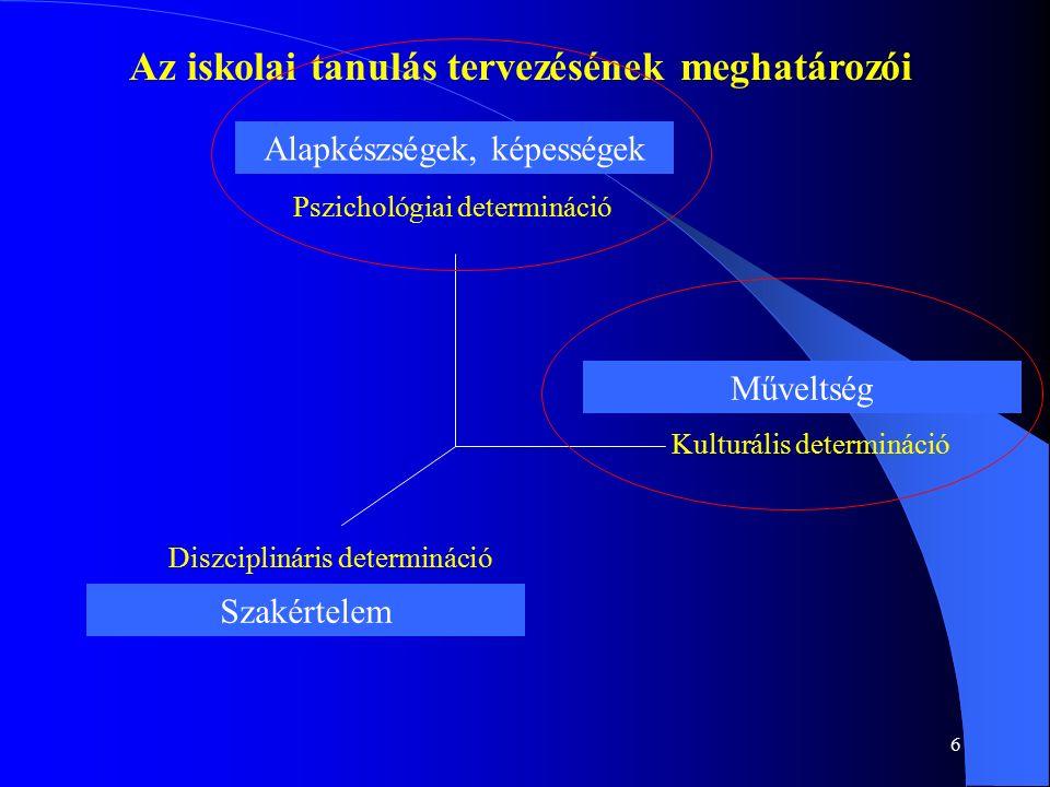 6 Az iskolai tanulás tervezésének meghatározói Kulturális determináció Pszichológiai determináció Diszciplináris determináció Alapkészségek, képessége