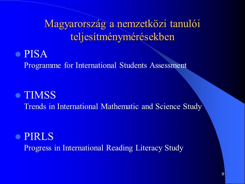10 PISA Programme for International Students Assessment Monitorozó jellegű felmérés-sorozat Három felmért terület ● Szövegértés, matematika, természettudomány 15 éves korosztály Reprezentatív minta 150 iskolából 3 éves ciklus Alkalmanként mindhárom terület, de egyik hangsúlyosPISA 2000 szövegértés PISA 2003 matematika PISA 2006 természettudomány A PISA felszabadított feladatai megtalálhatók a http://oecd-pisa.hu/feladatok weboldalon.