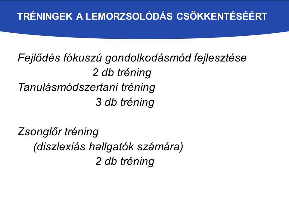 TRÉNINGEK A LEMORZSOLÓDÁS CSÖKKENTÉSÉÉRT Fejlődés fókuszú gondolkodásmód fejlesztése 2 db tréning Tanulásmódszertani tréning 3 db tréning Zsonglőr tréning (diszlexiás hallgatók számára) 2 db tréning