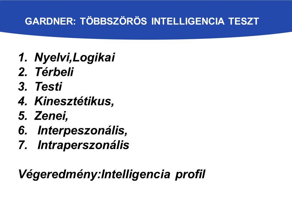 GARDNER: TÖBBSZÖRÖS INTELLIGENCIA TESZT 1.Nyelvi,Logikai 2.Térbeli 3.Testi 4.Kinesztétikus, 5.Zenei, 6.