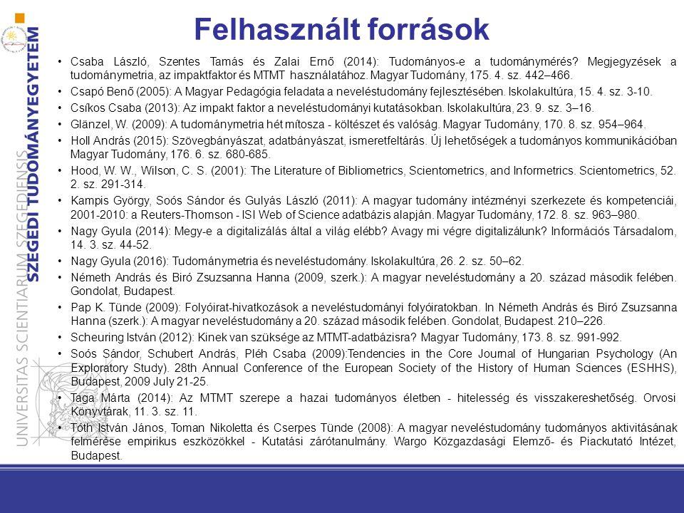 Felhasznált források Csaba László, Szentes Tamás és Zalai Ernő (2014): Tudományos-e a tudománymérés.