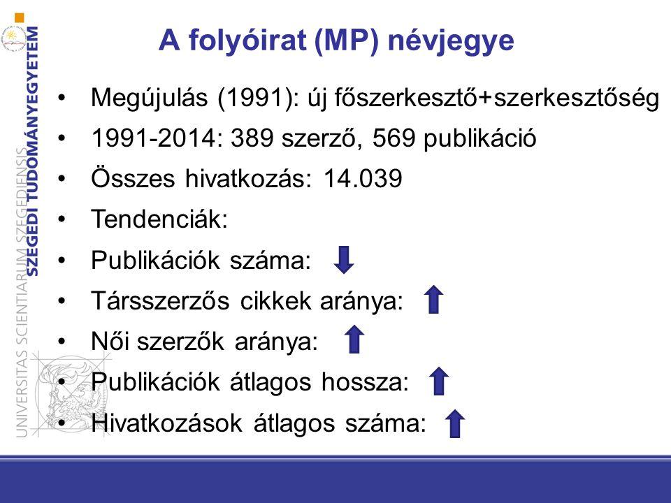 A folyóirat (MP) névjegye Megújulás (1991): új főszerkesztő+szerkesztőség 1991-2014: 389 szerző, 569 publikáció Összes hivatkozás: 14.039 Tendenciák: Publikációk száma: Társszerzős cikkek aránya: Női szerzők aránya: Publikációk átlagos hossza: Hivatkozások átlagos száma: