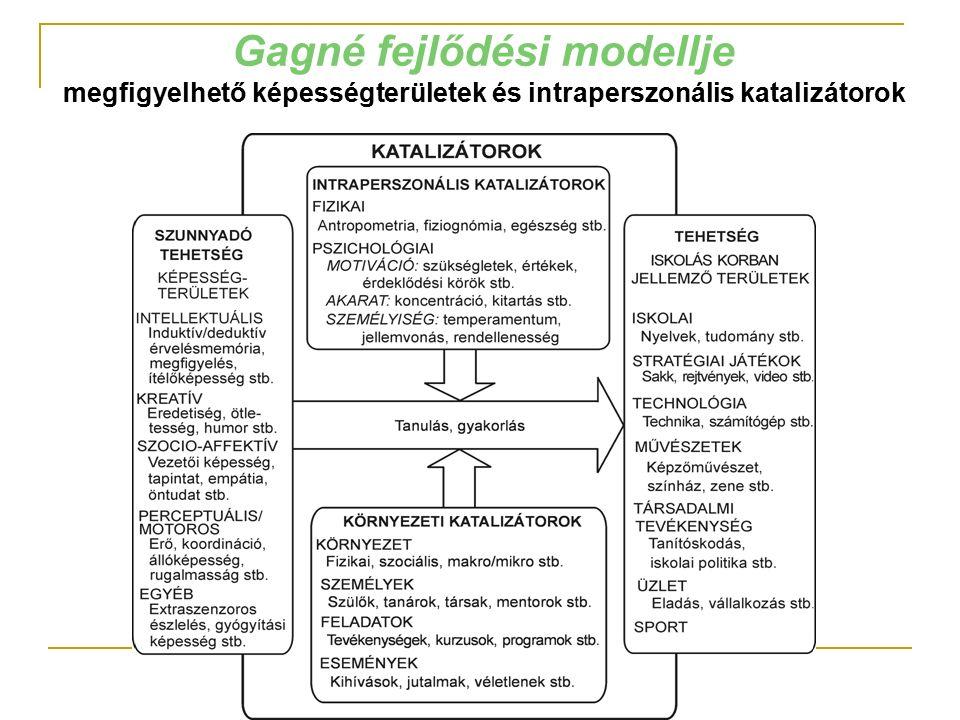 Gagné fejlődési modellje megfigyelhető képességterületek és intraperszonális katalizátorok