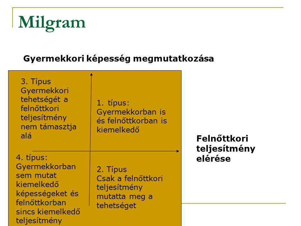Milgram Gyermekkori képesség megmutatkozása Felnőttkori teljesítmény elérése 1.típus: Gyermekkorban is és felnőttkorban is kiemelkedő 3.