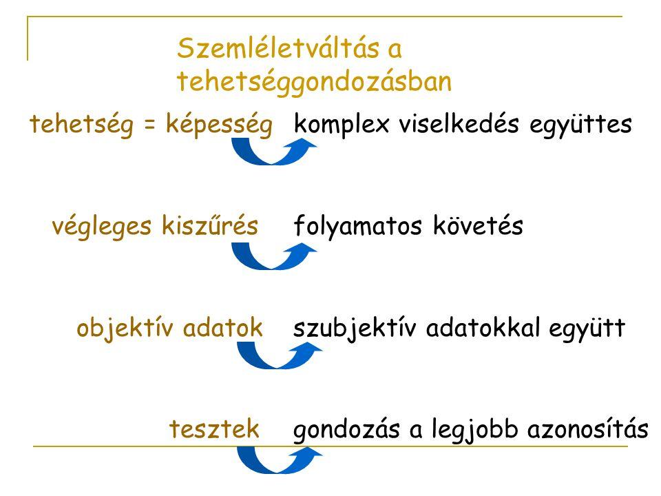 A szempontsor jellemzői A TÁMOP 3.4.4/B/08/1-2009-0014 pályázatban kifejlesztésre került pedagógiai tehetségszűrő eszköz egy megfigyelési szempontsor, amely az általános és középiskolákban dolgozó pedagógusok számára készült.