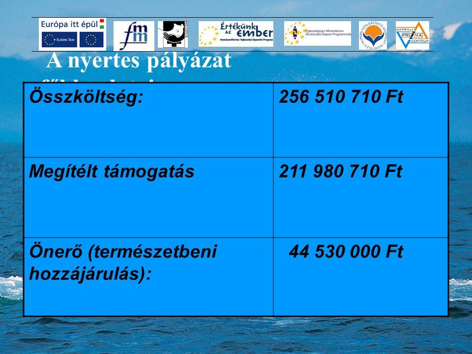 A nyertes pályázat főbb adatai Összköltség:256 510 710 Ft Megítélt támogatás211 980 710 Ft Önerő (természetbeni hozzájárulás): 44 530 000 Ft