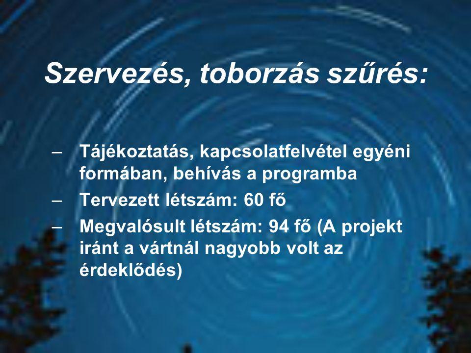 Szervezés, toborzás szűrés: –Tájékoztatás, kapcsolatfelvétel egyéni formában, behívás a programba –Tervezett létszám: 60 fő –Megvalósult létszám: 94 f