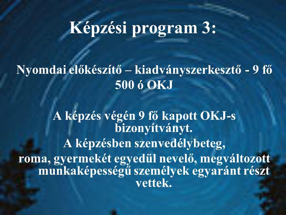 Képzési program 3: Nyomdai előkészítő – kiadványszerkesztő- 9 fő 500 ó OKJ A képzés végén 9 fő kapott OKJ-s bizonyítványt. A képzésben szenvedélybeteg