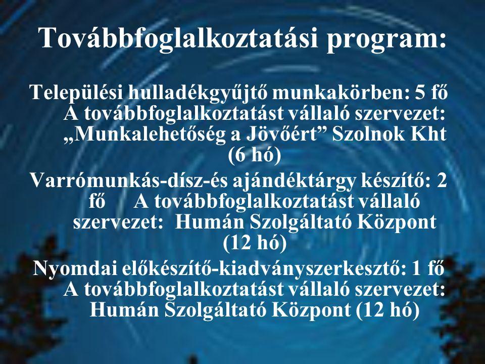 """Továbbfoglalkoztatási program: Települési hulladékgyűjtő munkakörben: 5 fő A továbbfoglalkoztatást vállaló szervezet: """"Munkalehetőség a Jövőért Szolnok Kht (6 hó) Varrómunkás-dísz-és ajándéktárgy készítő: 2 fő A továbbfoglalkoztatást vállaló szervezet: Humán Szolgáltató Központ (12 hó) Nyomdai előkészítő-kiadványszerkesztő: 1 fő A továbbfoglalkoztatást vállaló szervezet: Humán Szolgáltató Központ (12 hó)"""