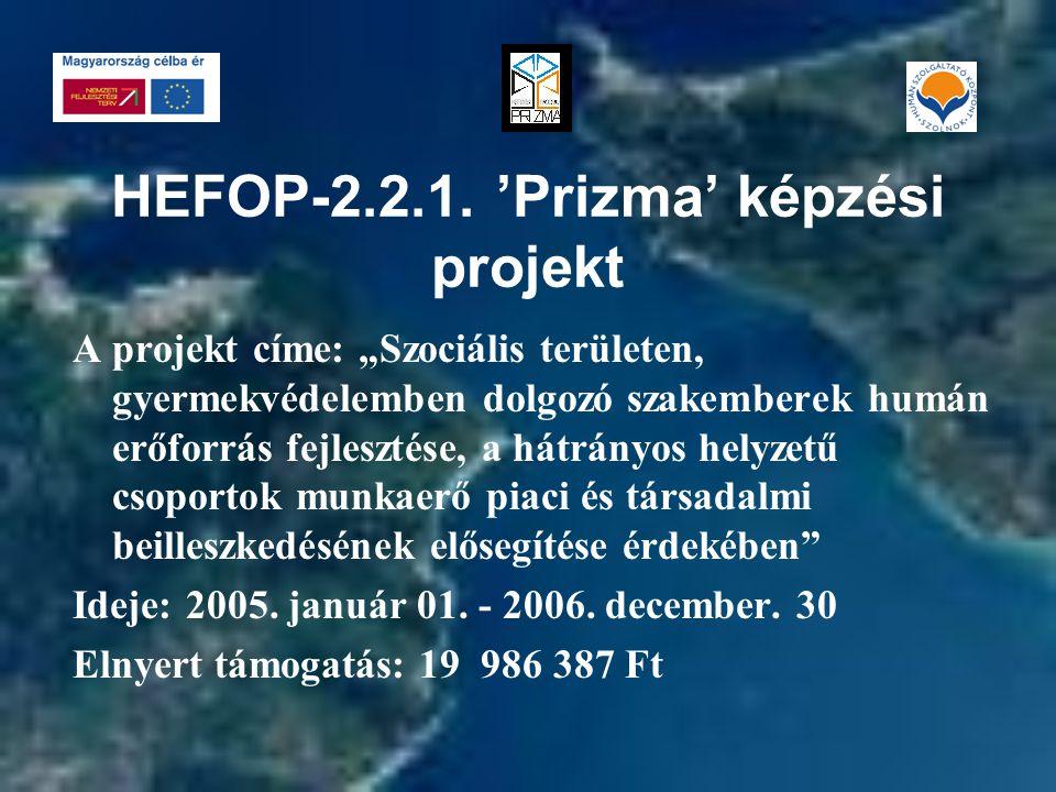 """HEFOP-2.2.1. 'Prizma' képzési projekt A projekt címe: """"Szociális területen, gyermekvédelemben dolgozó szakemberek humán erőforrás fejlesztése, a hátrá"""