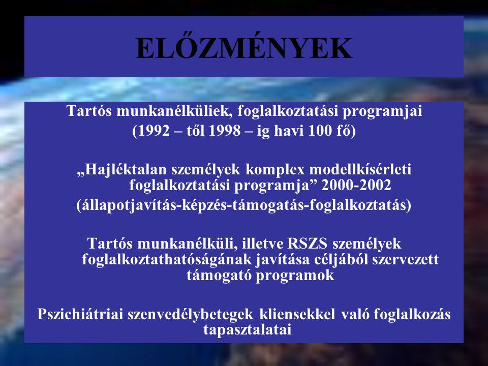 """ELŐZMÉNYEK Tartós munkanélküliek, foglalkoztatási programjai (1992 – től 1998 – ig havi 100 fő) """"Hajléktalan személyek komplex modellkísérleti foglalkoztatási programja 2000-2002 (állapotjavítás-képzés-támogatás-foglalkoztatás) Tartós munkanélküli, illetve RSZS személyek foglalkoztathatóságának javítása céljából szervezett támogató programok Pszichiátriai szenvedélybetegek kliensekkel való foglalkozás tapasztalatai"""
