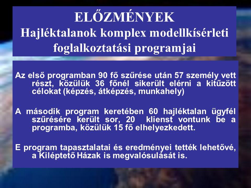 ELŐZMÉNYEK Hajléktalanok komplex modellkísérleti foglalkoztatási programjai Az első programban 90 fő szűrése után 57 személy vett részt, közülük 36 fő