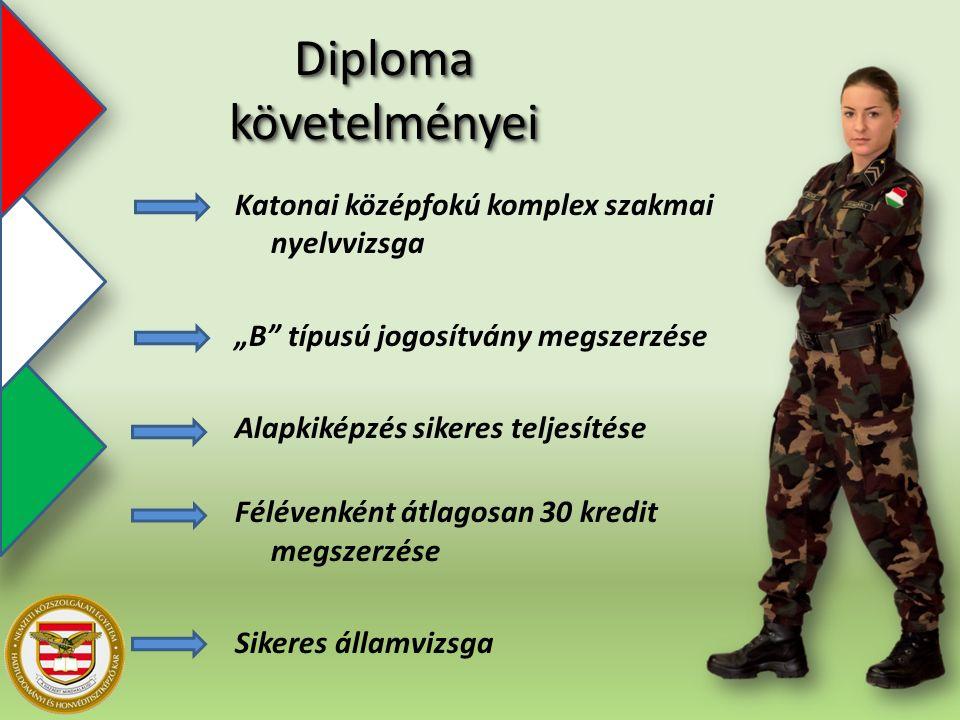 """Diploma követelményei Katonai középfokú komplex szakmai nyelvvizsga """"B típusú jogosítvány megszerzése Alapkiképzés sikeres teljesítése Félévenként átlagosan 30 kredit megszerzése Sikeres államvizsga"""