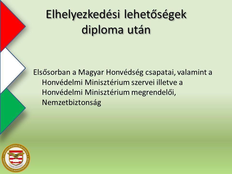 Elhelyezkedési lehetőségek diploma után Elsősorban a Magyar Honvédség csapatai, valamint a Honvédelmi Minisztérium szervei illetve a Honvédelmi Minisztérium megrendelői, Nemzetbiztonság