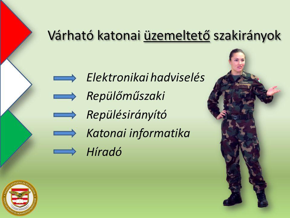 Várható katonai üzemeltető szakirányok Elektronikai hadviselés Repülőműszaki Repülésirányító Katonai informatika Híradó