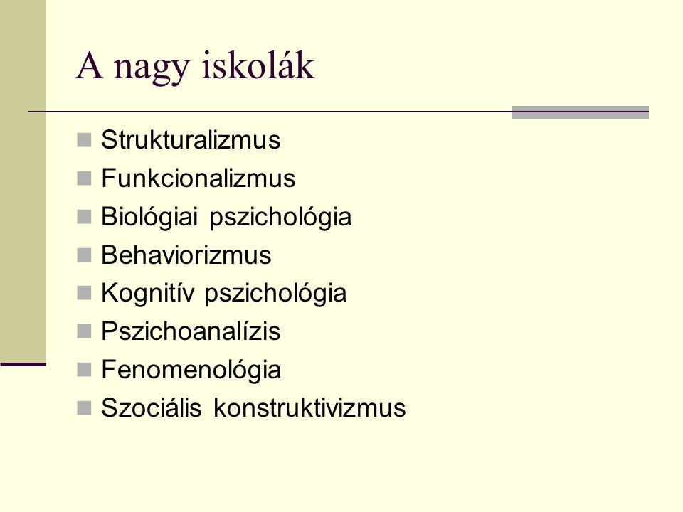 A nagy iskolák Strukturalizmus Funkcionalizmus Biológiai pszichológia Behaviorizmus Kognitív pszichológia Pszichoanalízis Fenomenológia Szociális konstruktivizmus
