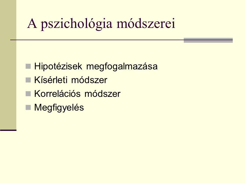 A pszichológia módszerei Hipotézisek megfogalmazása Kísérleti módszer Korrelációs módszer Megfigyelés