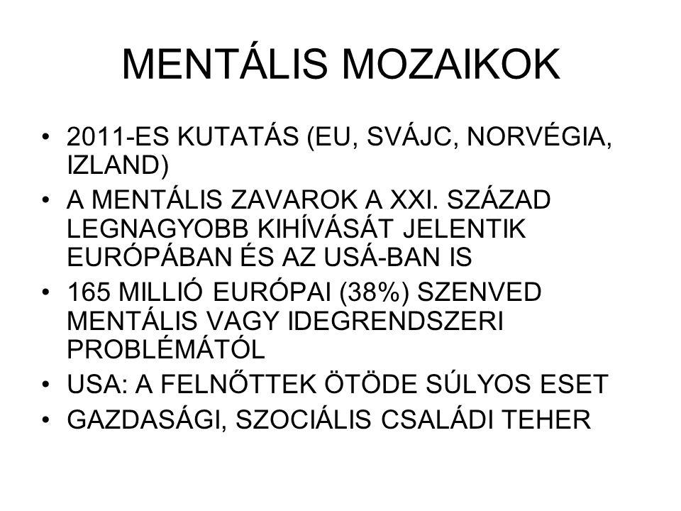 MENTÁLIS MOZAIKOK 2011-ES KUTATÁS (EU, SVÁJC, NORVÉGIA, IZLAND) A MENTÁLIS ZAVAROK A XXI. SZÁZAD LEGNAGYOBB KIHÍVÁSÁT JELENTIK EURÓPÁBAN ÉS AZ USÁ-BAN