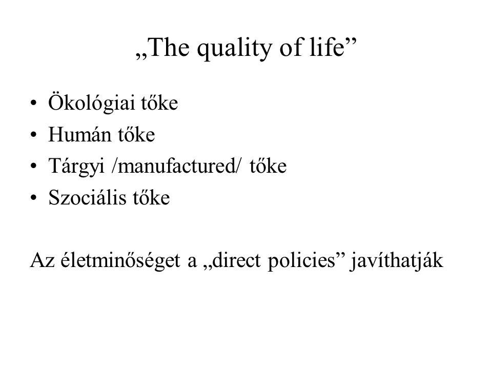 """""""The quality of life"""" Ökológiai tőke Humán tőke Tárgyi /manufactured/ tőke Szociális tőke Az életminőséget a """"direct policies"""" javíthatják"""