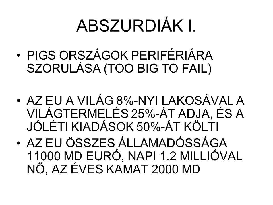 ABSZURDIÁK I.