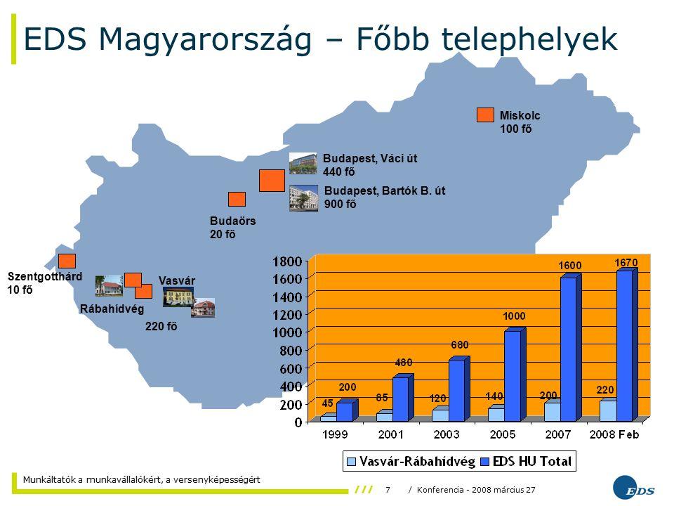 7/ Konferencia - 2008 március 27 Munkáltatók a munkavállalókért, a versenyképességért EDS Magyarország – Főbb telephelyek Szentgotthárd 10 fő Miskolc 100 fő Budaörs 20 fő 220 fő Budapest, Bartók B.