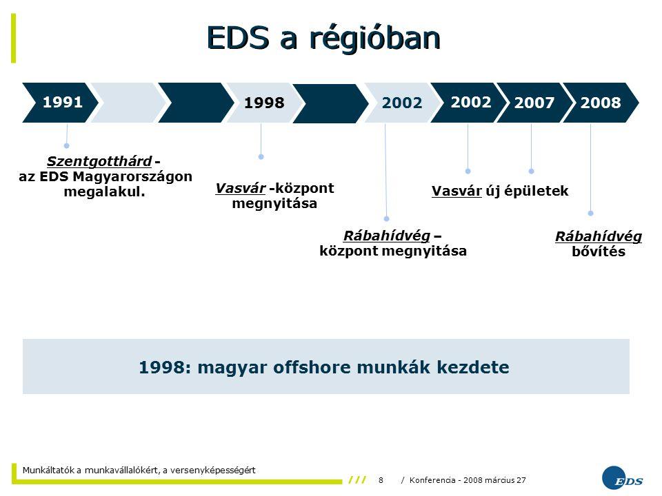 8/ Konferencia - 2008 március 27 Munkáltatók a munkavállalókért, a versenyképességért EDS a régióban Szentgotthárd - az EDS Magyarországon megalakul.