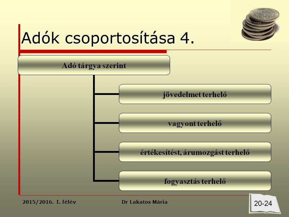 Dr Lakatos Mária2015/2016. I. félév Adók csoportosítása 4.