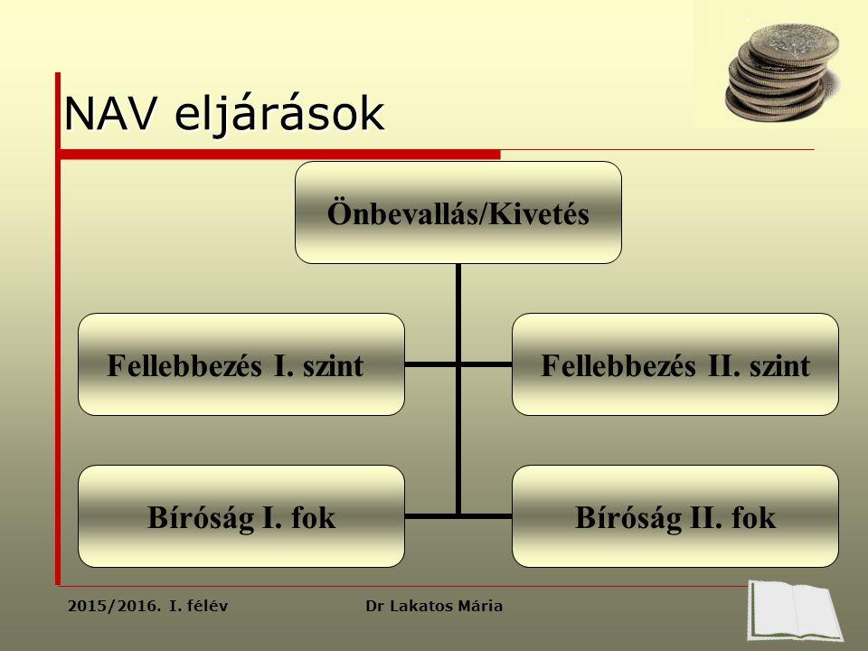Dr Lakatos Mária2015/2016. I. félév NAV eljárások Önbevallás/Kiveté s Fellebbezés I.