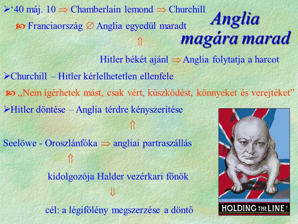  '40 máj. 10  Chamberlain lemond  Churchill  Franciaország  Anglia egyedül maradt  Hitler békét ajánl  Anglia folytatja a harcot  Churchill –